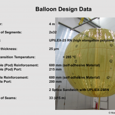 The Miriam-2 Balloon- a HighTech Product based on technologies developed specifically for Miriam-2