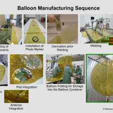 Overview of the Balloon Fabrication Process