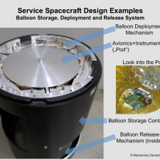 "The Balloon Container and the Avionics/Instrument Carrier ""Pod"" integrated into the Balloon Skin"