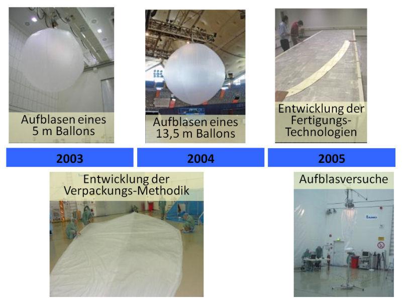 Anforderungen, Entwicklung, Konstruktion - Mars Society Deutschland e.V.