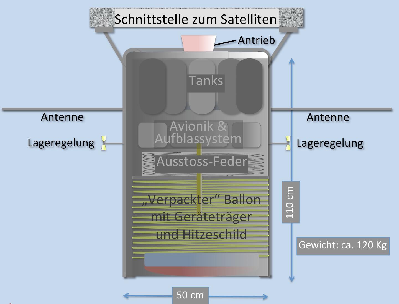 Auslegung von ARCHIMEDES - Mars Society Deutschland e.V.